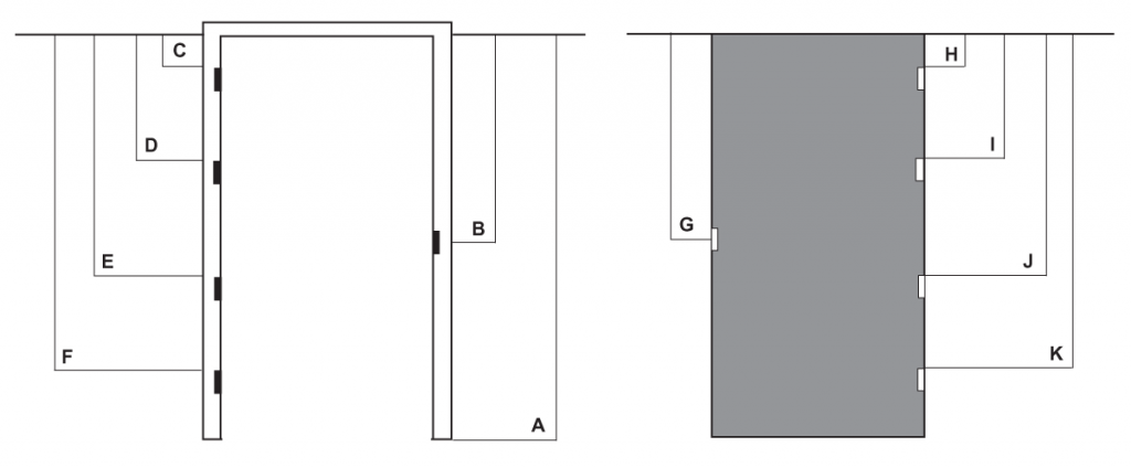 Commercial Door Hinge And Strike Comparison Chart Rencon