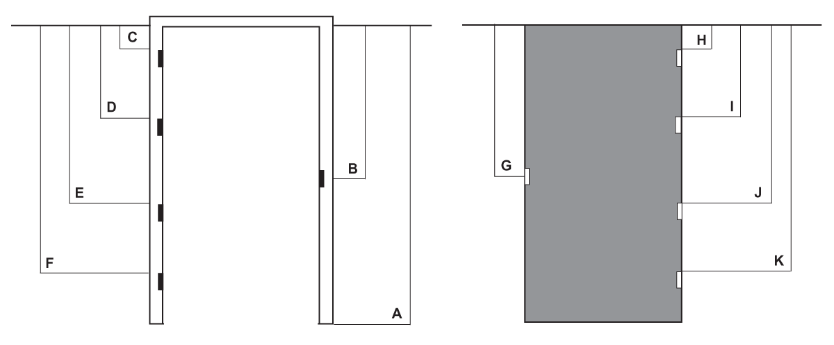 Commercial Door Hinge and Strike Comparison Chart | RENCON ...